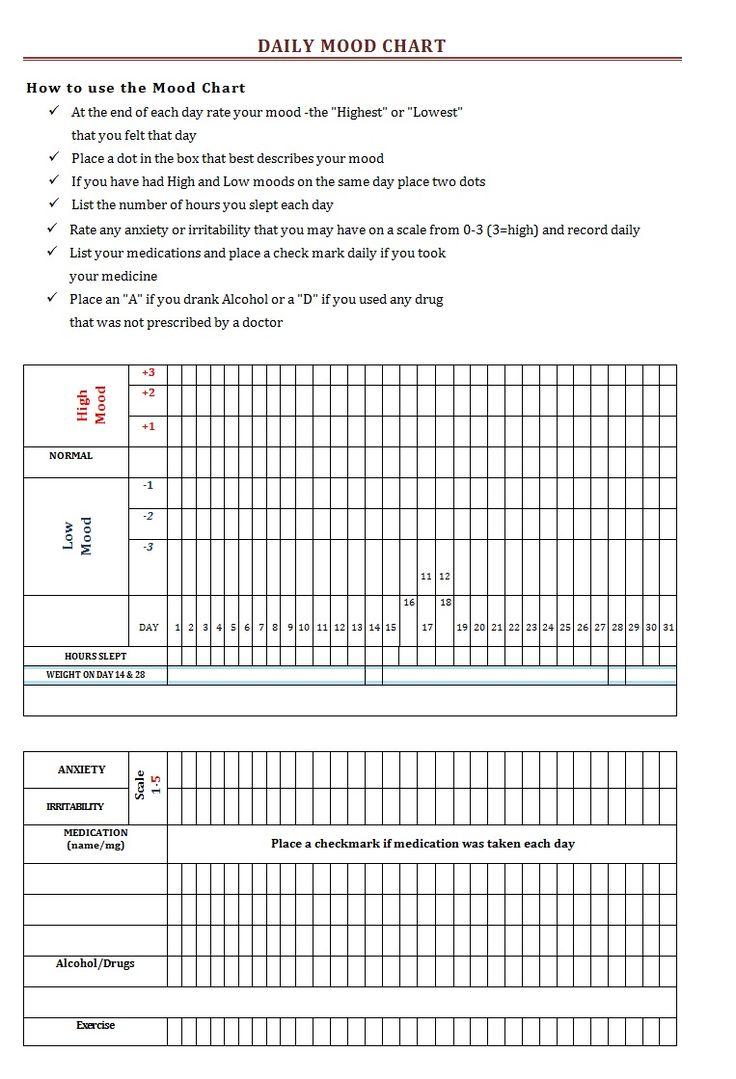 Worksheet mind over mood worksheets worksheet fun for Mood log template