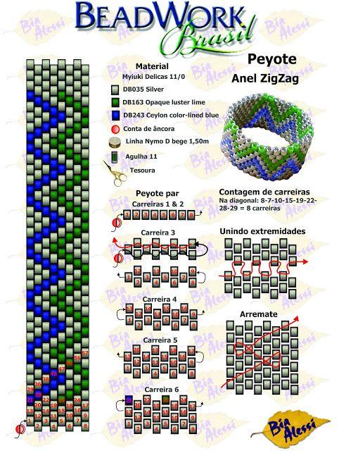 Beadwork Brasil por Bia Alessi: Easy Peyote zigzag pattern ~ Seed Bead Tutorials