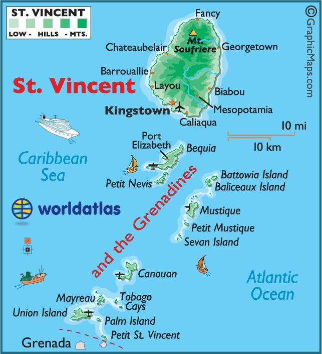 St. Vincent & the Grenadines.  Another sailing trip we took through all these Islands.