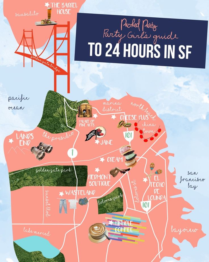 What to do with 24 hours in San Francisco!