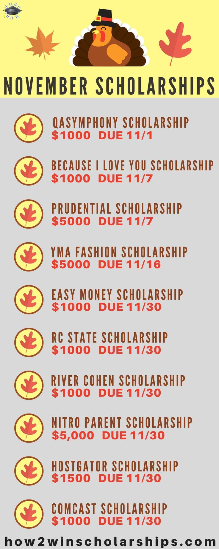 November College Scholarships for you or your student! #Scholarships