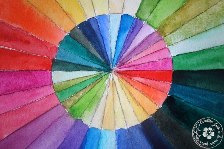 Cercle chromatique - aquarelle