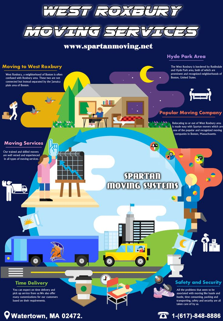Relocating to or out of West Roxbury area is made easy with Spartan movers which are one of the popular and recognized moving companies in Boston, Massachusetts. Movers at Watertown Boston.