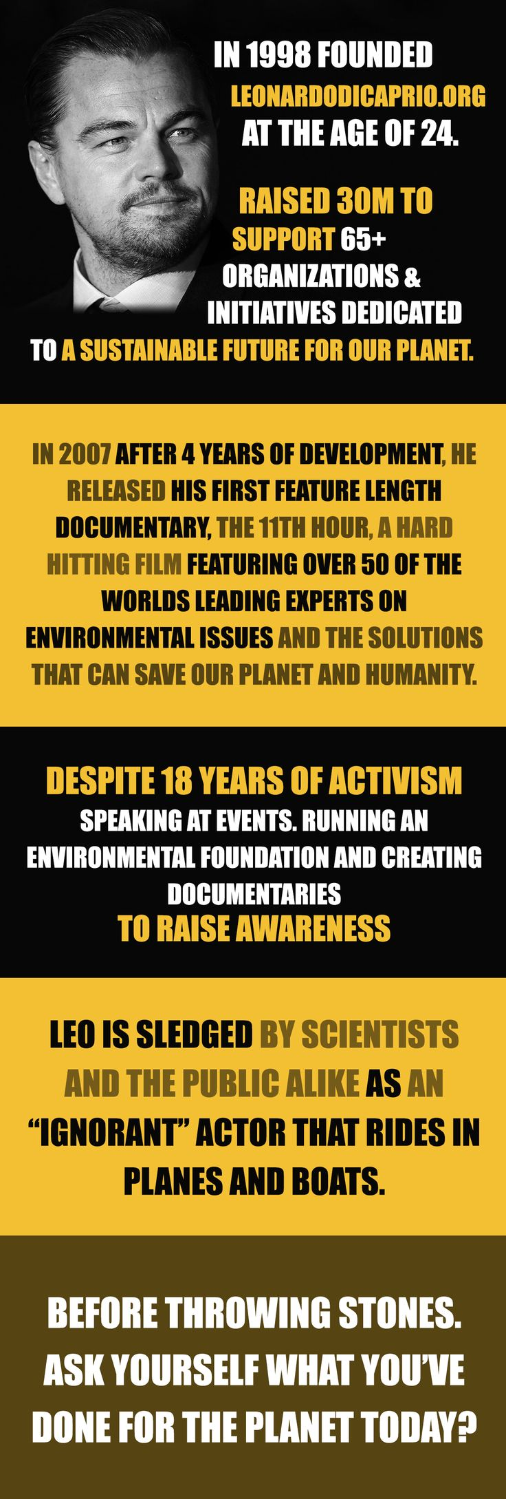Leonardo DiCaprio's Oscars Acceptance Speech Was Worth The Wait | In 1998 Leo founded leonardodicaprio.org an organisation dedicated to the health and well being of our planet. Yet after 19 years of hard work and activism people would rather focus on the fact that he's rich and rides in boats and planes. Before throwing stones ask yourself what you've done for the planet today? #Best Actor at the 2016 Golden Globes #Leo #The Revenant #Leonardo DiCaprio #73rd Annual Golden Globe Awards