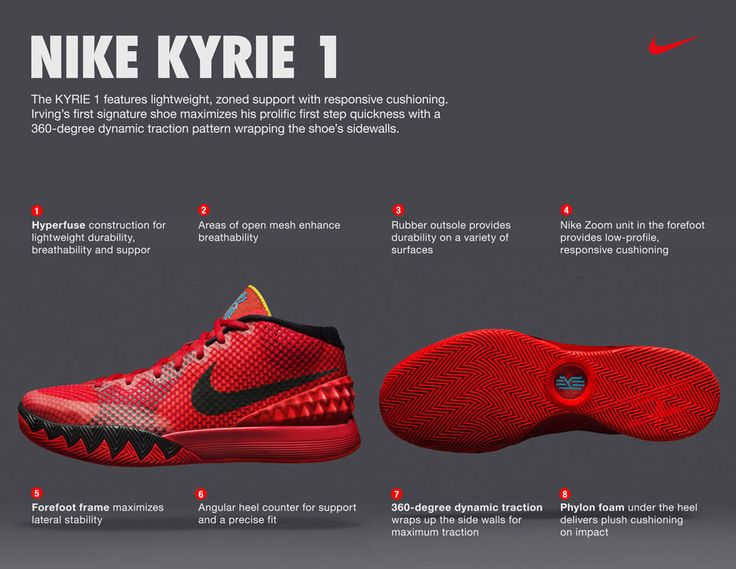 Nike News - Nike Welcomes Kyrie Irving to its Esteemed Signature Athlete  Family