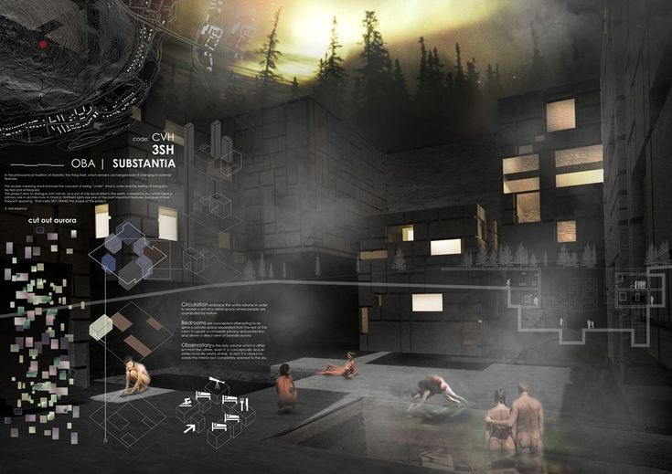 42 best designer presentations images on pinterest for Interior design politecnico di milano
