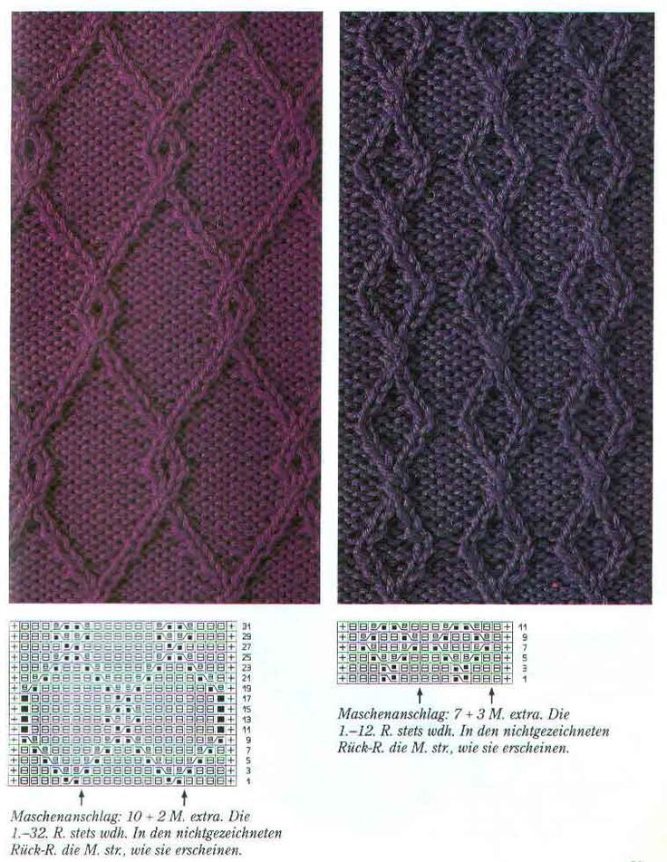 knitted twisted stitch patterns - I've been wanting to knit a cowl with a pattern similar to this! Thank you!