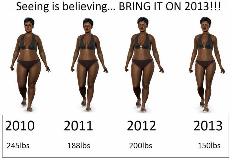 weight lose body simulation malena