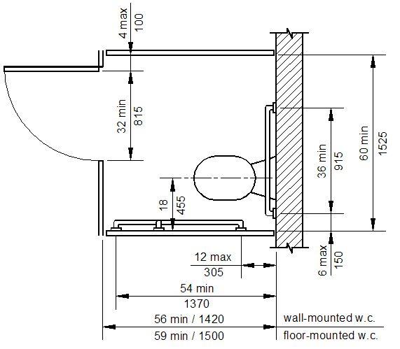 Dimensions Of A Bathroom Stall Restroom Design Pinterest Bathroom Stall