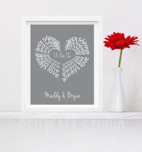 ... anniversary gifts for husband anniversary quotes anniversary ideas