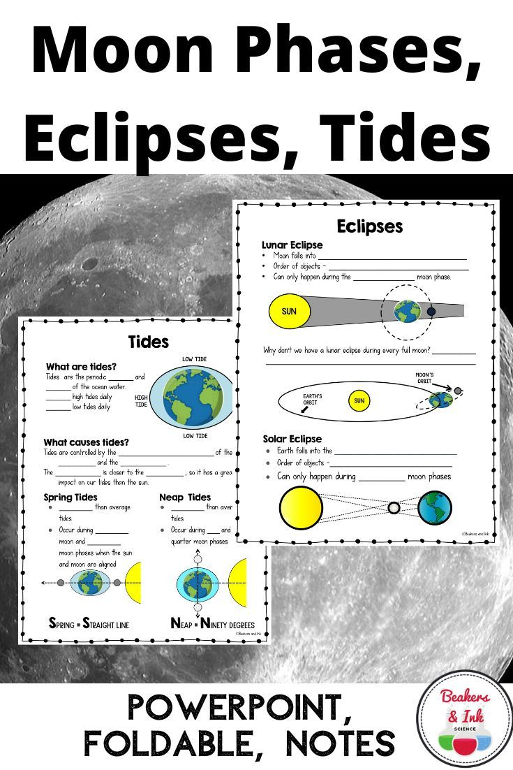 Moon Phases Eclipses Tides Presentation Foldable Moon Phases Moon Activities Tide [ 1102 x 735 Pixel ]