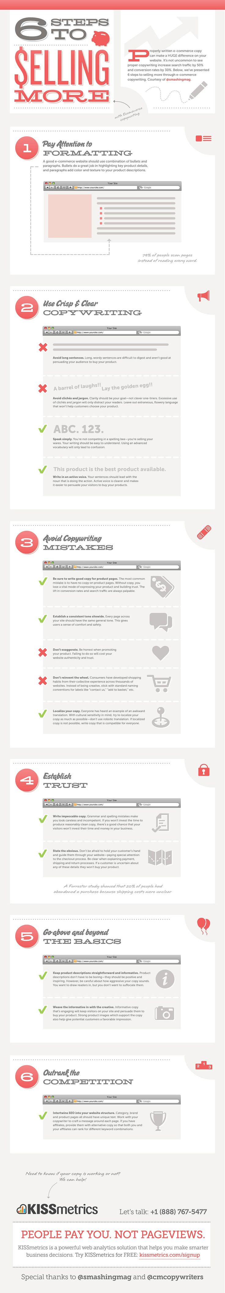 CATEGORY: e-Commerce Copywriting   TITLE: 6 Steps to Selling More   DESCRIPTION: Properly written e-commerce copy can make a HUGE difference on your website. It's not uncommon to see proper copywriting increase search traffic by 50% and conversion rates by 30%. The infographic below highlights 6 steps to selling more through e-commerce copywriting.