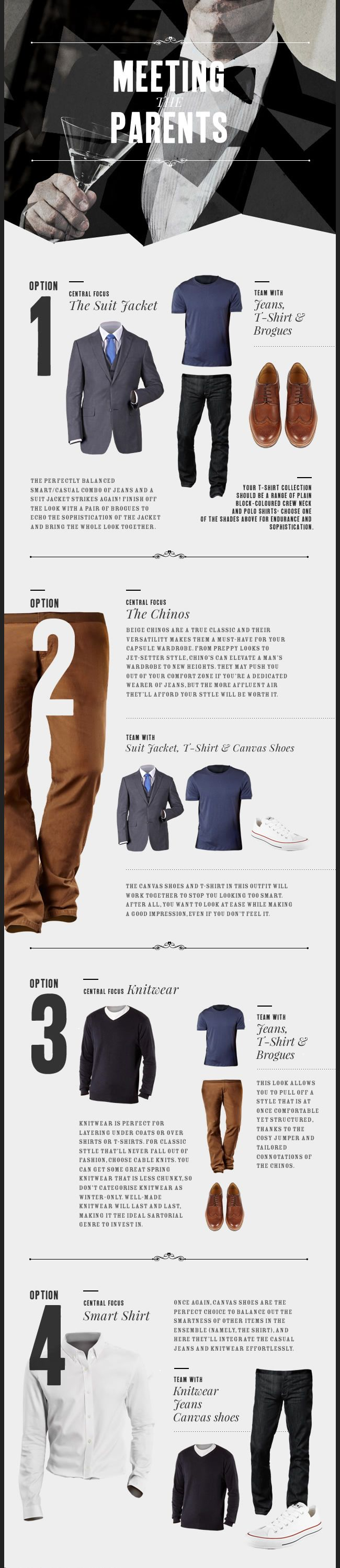The Capsule Wardrobe | Men's must-have Meeting The Parents – Debenhams Blog