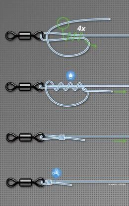 The Grinner Fishing Knot Tutorial for Jewelry Clasp Ends - The Beading Gem's…