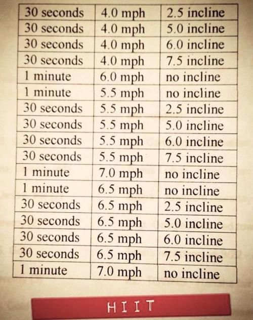 Here is a great HIIT routine for the treadmill for just 11 minutes. Same results as a 5 mile run! Spending hours at the gym is NONSENSE- work HARD and FAST and get it done!!
