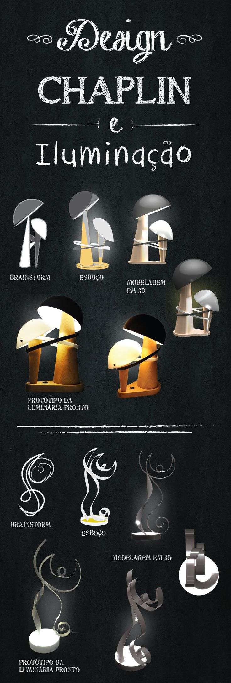 Trabalho de Conclusão de Curso em Design de Produto pela UNESP Bauru.  Criação de luminárias baseadas em 2 filmes de Charlie Chaplin: O Garoto e Tempos Modernos.