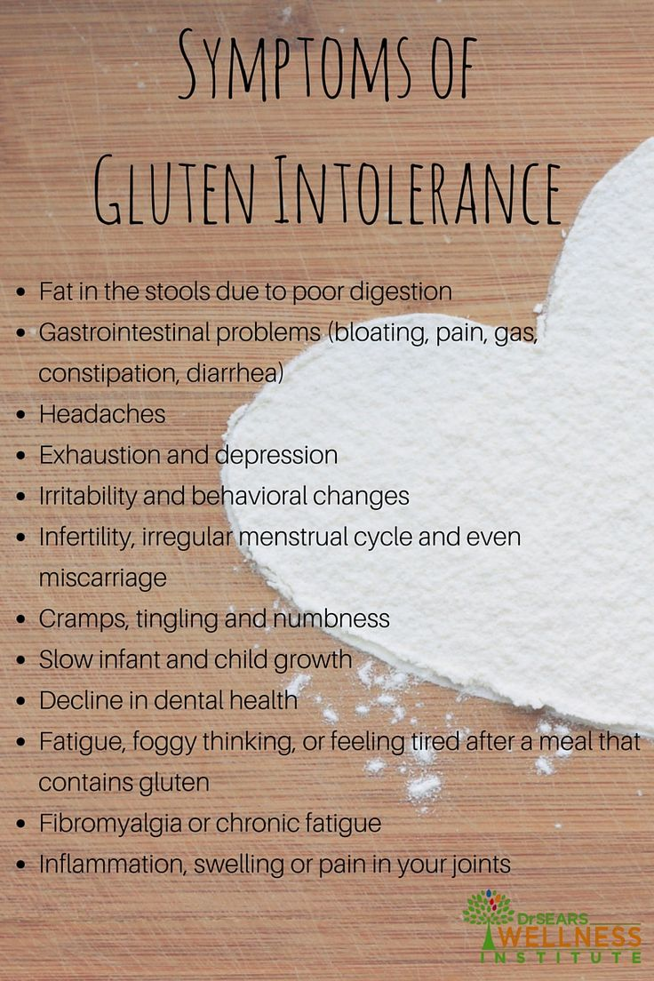 blog - gluten intolerance symptoms