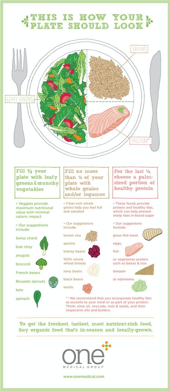 Proper portion sizes mean half of your plate should be filled with greens, a quarter with lean protein and a quarter with whole grain. Not too tough, right?