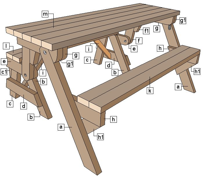 Folding picnic table part identification