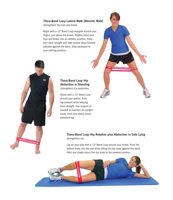 Exercise Bands Hips: Band Loops Exercise