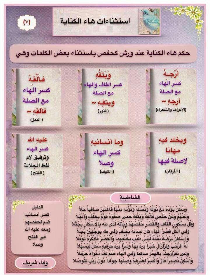 Pin By Brinsi Kawtar On Holy Quran Holy Quran Language Islam