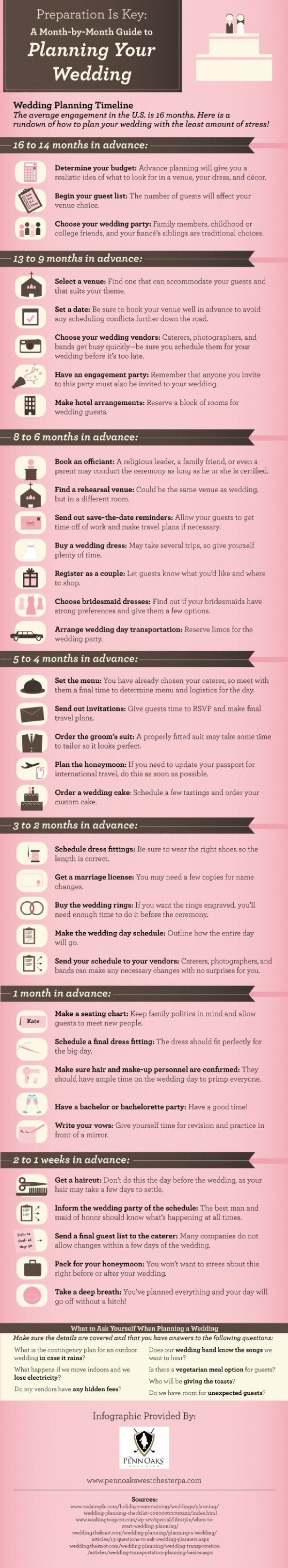 Preparation Is Key: A Month-by-Month Guide to Planning Your Wedding Infographic