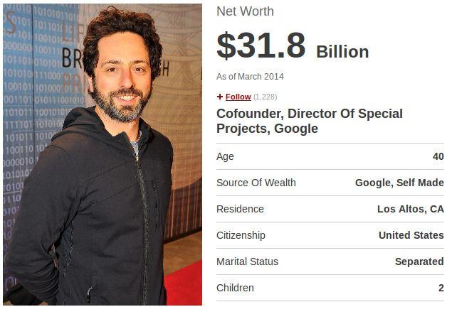The World's Richest Tech Billionaires 2014 - Richest Technology ...