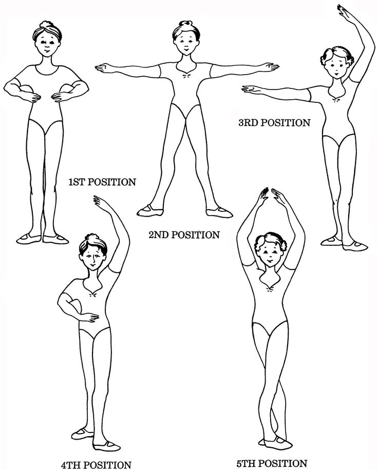 where it all begins .. the 5 positions of the arms and feet .. (3rd position arms is incorrect, 5th position arms should be an oval shape, with a space between the hands as wide as the head.)