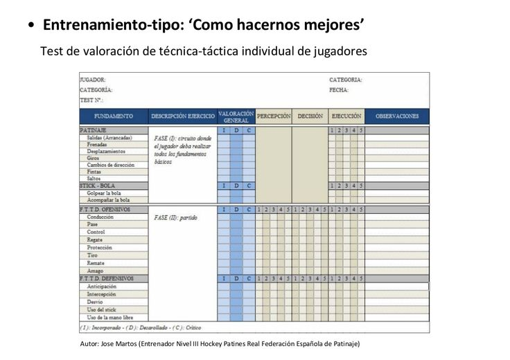 Testdevaloracióndetécnica‐tácticaindividualdejugadores Autor:JoseMartos(EntrenadorNivelIIIHockeyPatines Real...