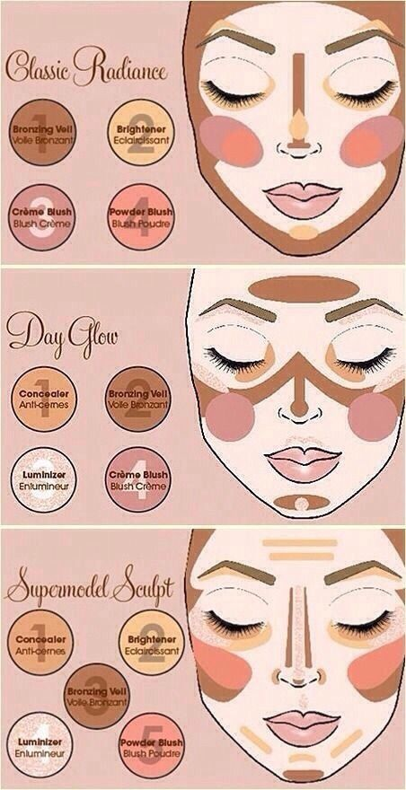 Different Ways of Contouring -would probably also depend on your face shape