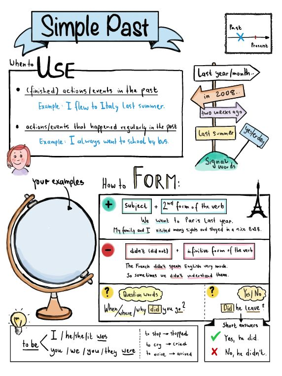 159 best English Lessons images on Pinterest | Languages, Studying ...