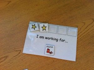 I am working for… Positive Behaviour reinforcement, instead of negative behaviour punishment