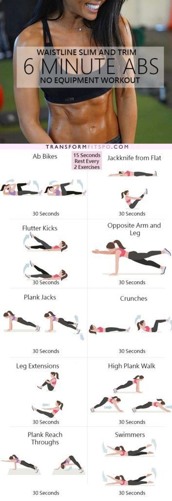 Get Slim and Trim with this 6 Minute Abs Workout | Woxtips