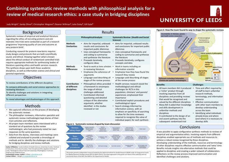Картинки по запросу academic posters literature Academic Posters - research poster