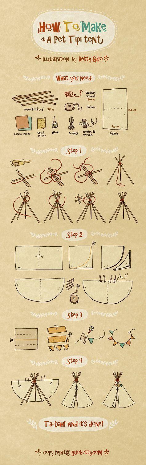Meer dan 1000 idee n over kamer tekenen op pinterest for Kamer 3d tekenen