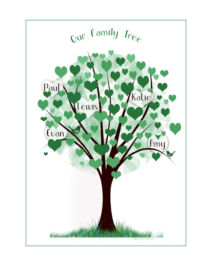 how to make a family tree with photoshop