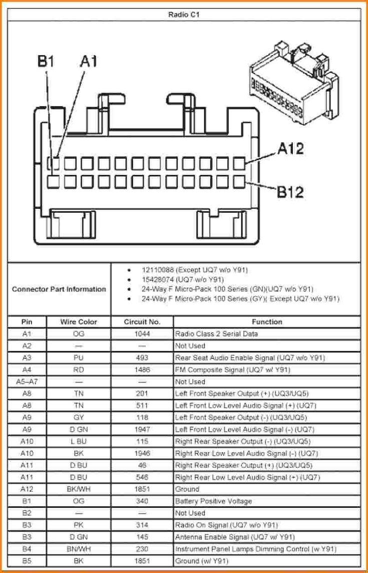 DIAGRAM] 2001 Saturn S Series Stereo Wiring Diagram FULL Version HD Quality Wiring  Diagram - LOUDSPEAKERNET.BOULEVARDSCHWAN-MUENCHEN.DEboulevardschwan-muenchen.de