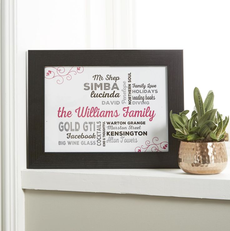 Personalised Family word picture print. See your design come to life as you type. From £14.99