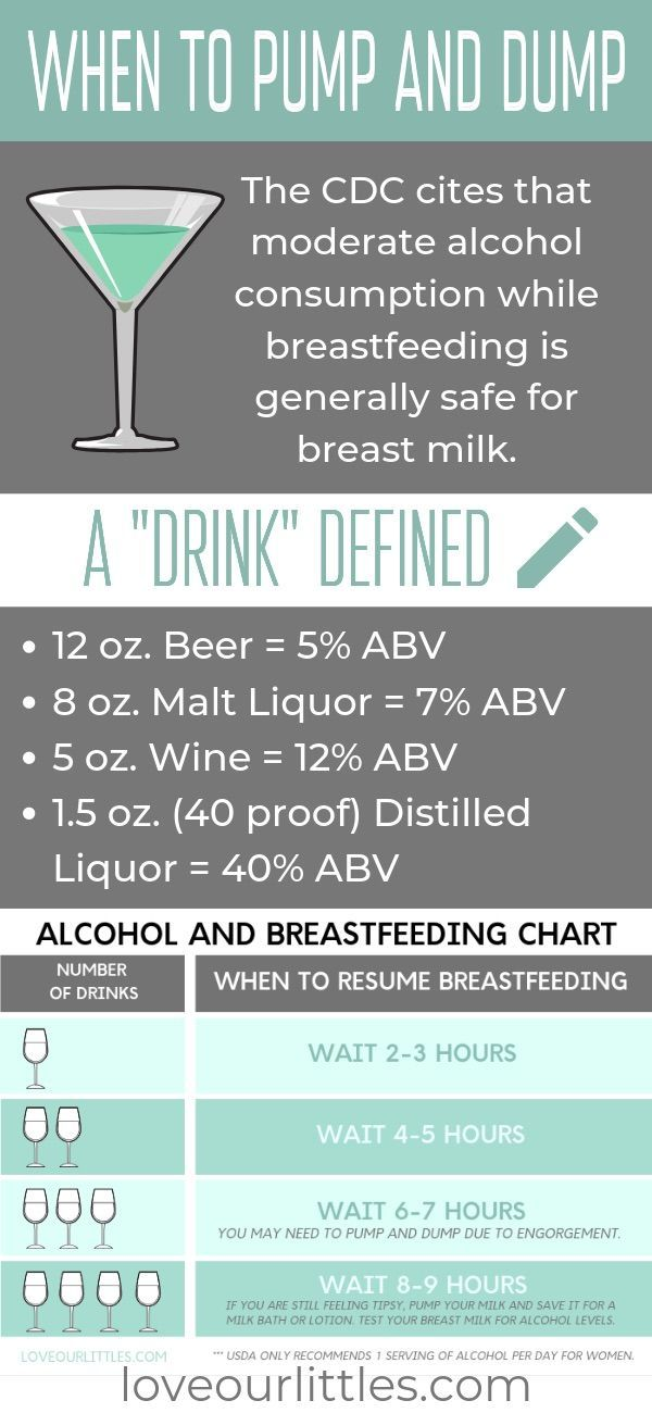 Everything You Need to Know About Drinking While Breastfeeding