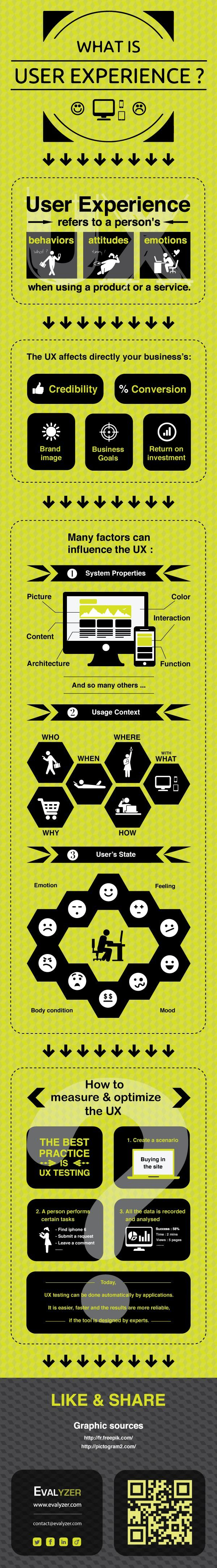 What is User Experience (UX) ?. If you like UX, design, or design thinking, check out theuxblog.com