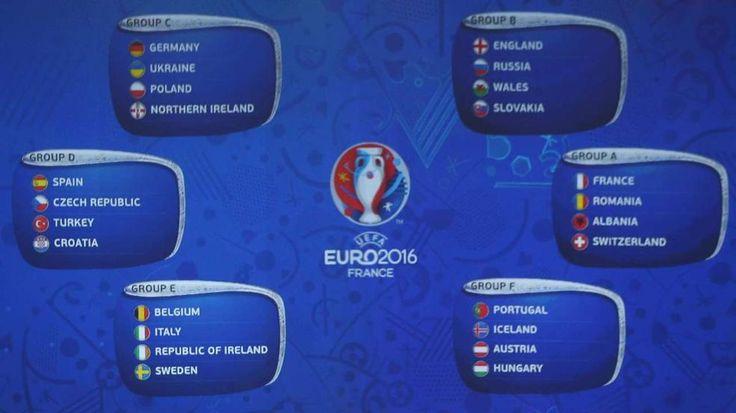 UEFA Euro 2016   Alle Kader, Gruppen, Daten & Infos der 24 Teilnehmer - Fussball - Bild.de