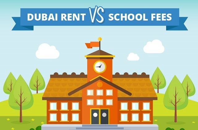 Dubai Rent vs. School Fees – Infographic http://arabiangazette.com/dubai-rent-school-fees-infographic-20170523/?utm_content=buffer660f1&utm_medium=social&utm_source=pinterest.com&utm_campaign=buffer