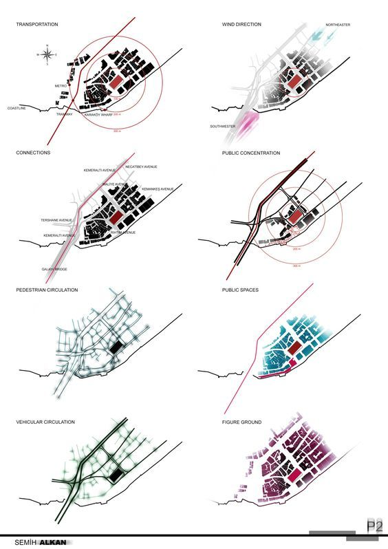 47 best urban analysis images on pinterest architecture diagrams urban analysis and urban. Black Bedroom Furniture Sets. Home Design Ideas