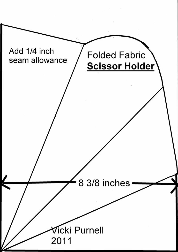 Would be worth taking the time to make this, as I transport multiple pairs of scissors to and from school now. Vicki's Fabric Creations: Folded Fabric Scissor Holder-Rounded Top Version
