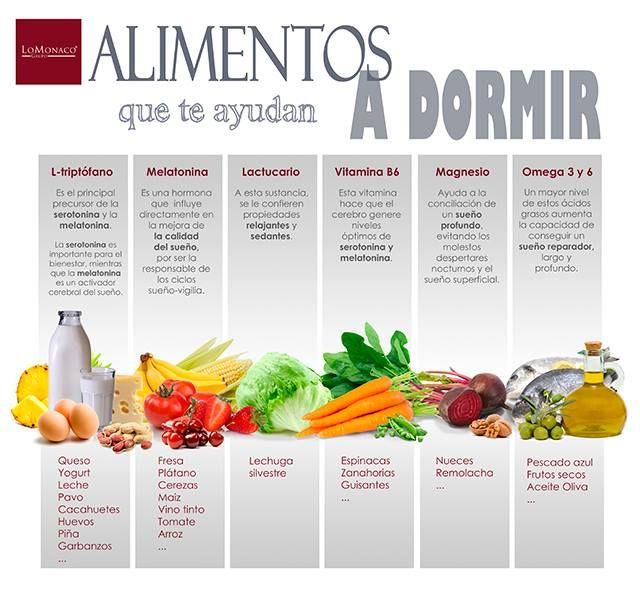 Alimentos que ayudan a un buen descanso.