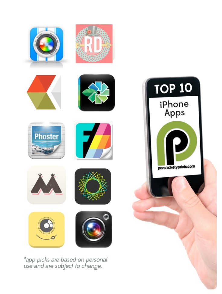 Our Top 10 mobile Photo Apps and why we love them!