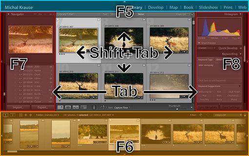 Základní panely v Lightroom a klávesové zkratky pro jejich skrývání a odkrývání