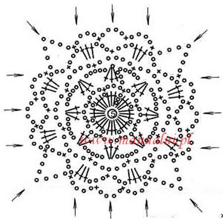 szydelkowa spodnica z kwadratow w kliny (1)