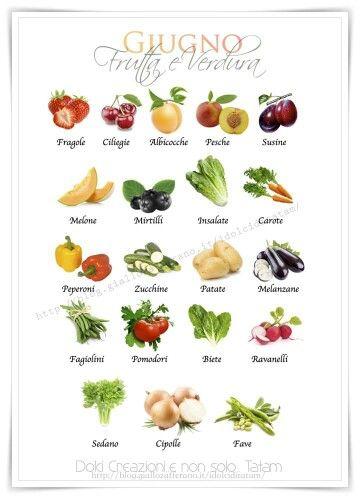 Obst u Gemüse im Juni