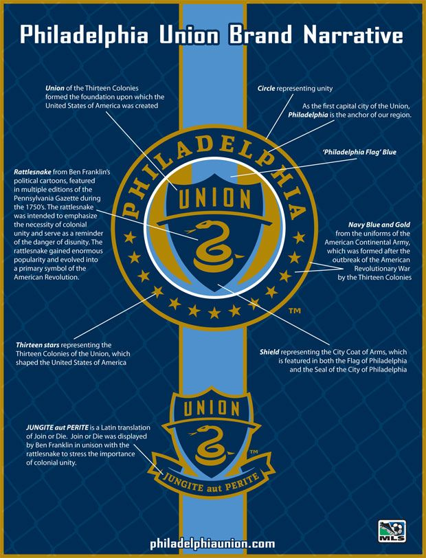Deconstructing the Brand, Philadelphia Union